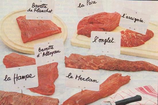 Bien choisir son morceau - Portion de viande par personne ...